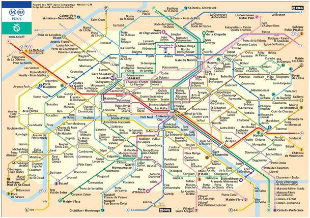 RATP Carte